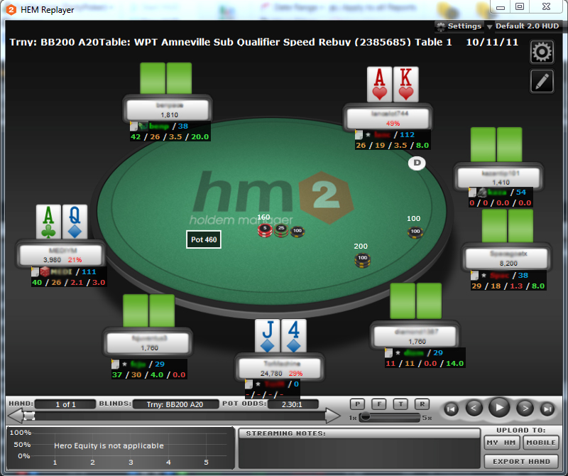 Cake poker holdem manager