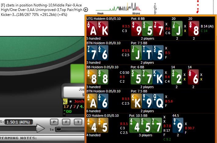 Poker for life gainesville