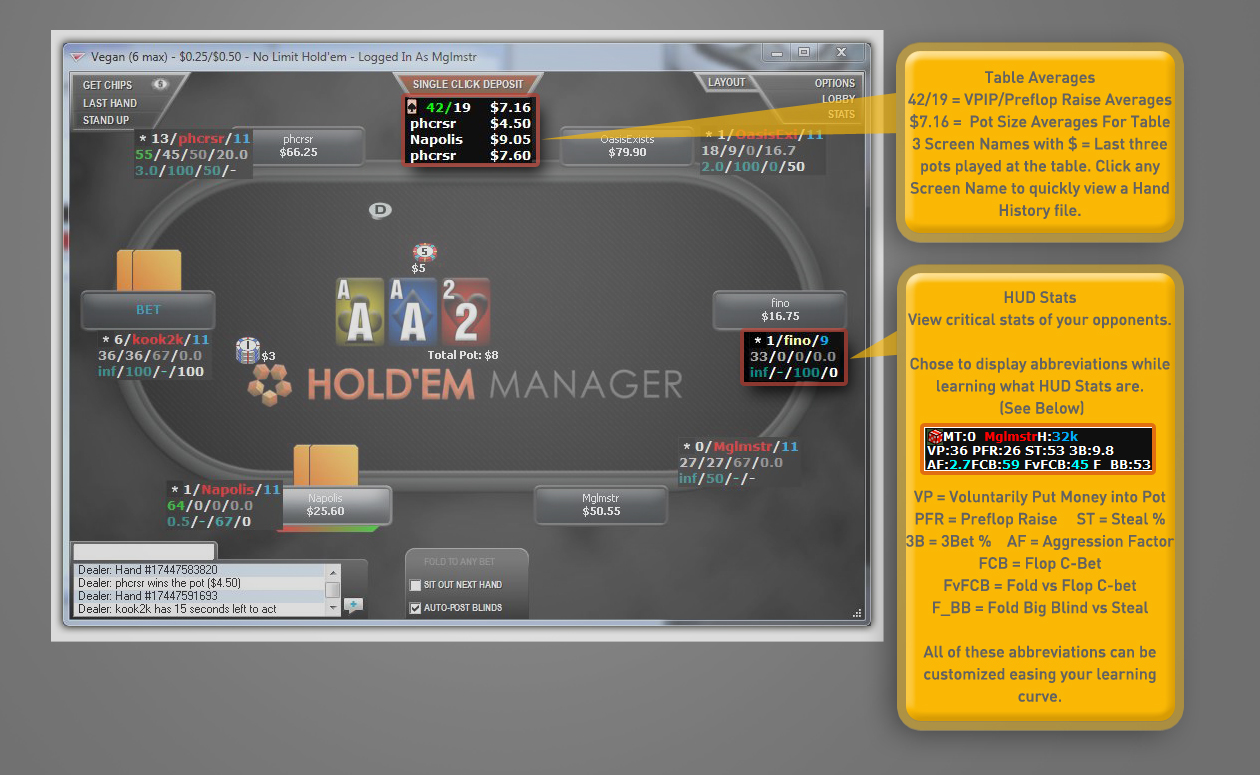 Free software like holdem manager
